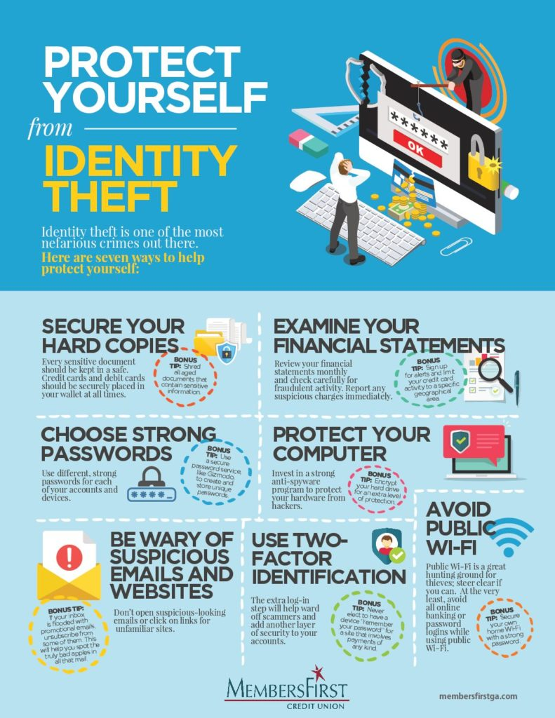 7 Ways to Avoid Identity Theft