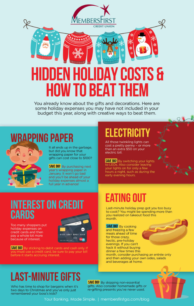 infographic of hidden holiday expenses